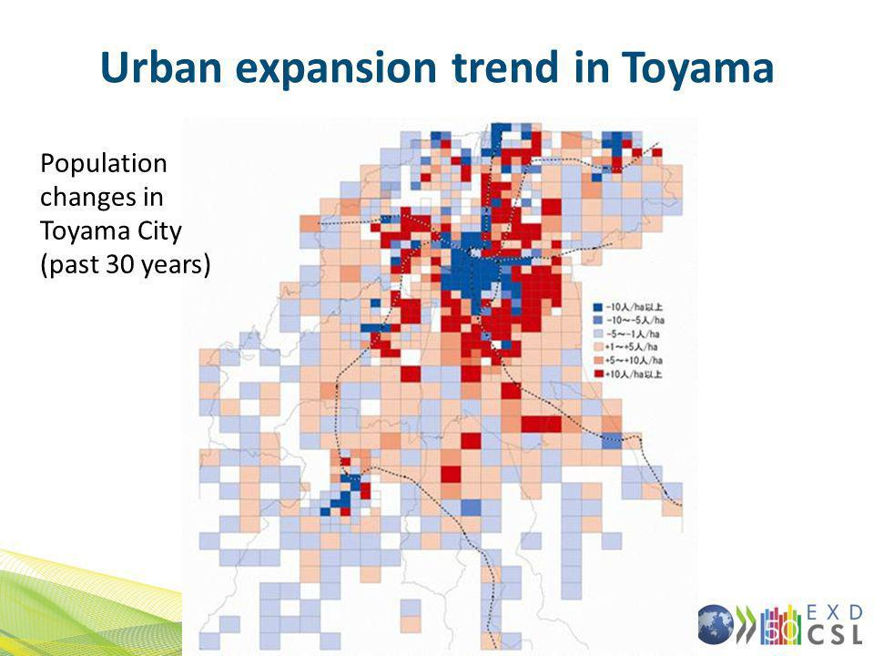 Urban expansion trend in Toyama Population changes in Toyama City (past 30 years)