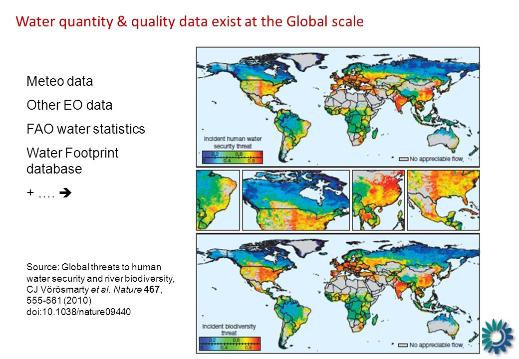 Water quantity & quality data exist at the Global scale Source: Global threats to human water security and river biodiversity, CJ Vörösmarty et al. Na
