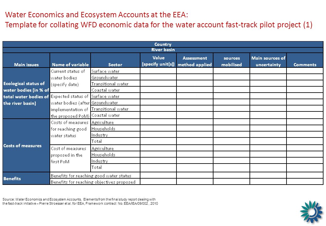 Water Economics and Ecosystem Accounts at the EEA: Template for collating WFD economic data for the water account fast-track pilot project (1) Source:
