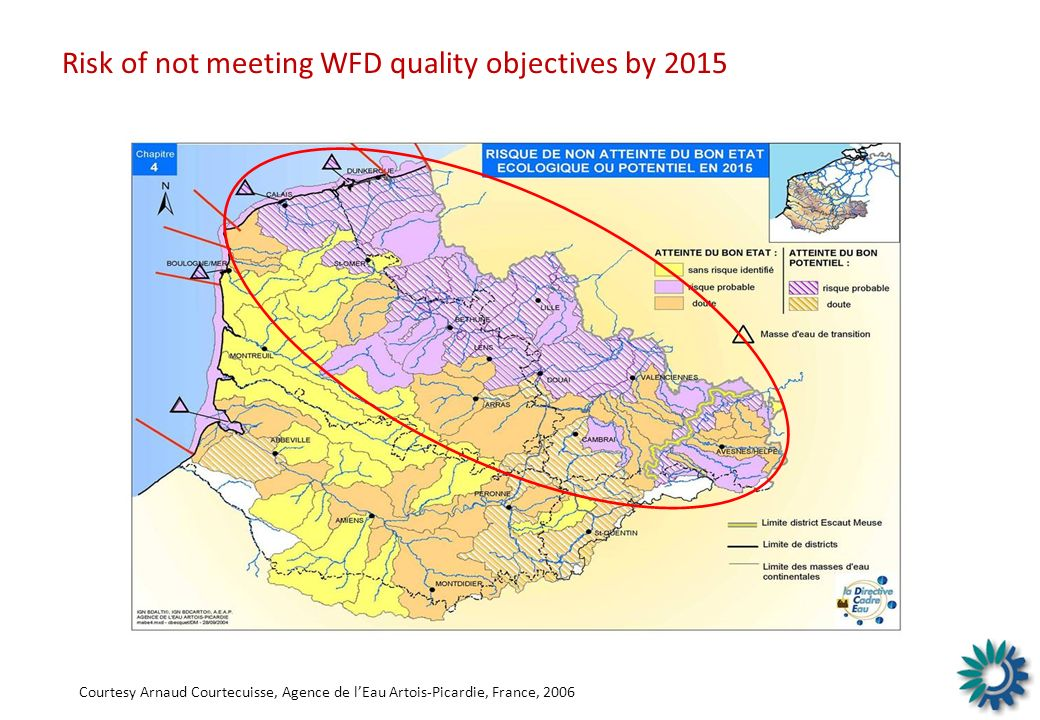 Risk of not meeting WFD quality objectives by 2015 Courtesy Arnaud Courtecuisse, Agence de lEau Artois-Picardie, France, 2006