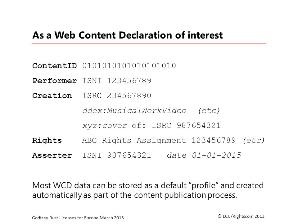 © LCC/Rightscom 2013 Godfrey Rust Licenses for Europe March 2013 As a Web Content Declaration of interest ContentID 0101010101010101010 Performer ISNI 123456789 Creation ISRC 234567890 ddex:MusicalWorkVideo (etc) xyz:cover of: ISRC 987654321 Rights ABC Rights Assignment 123456789 (etc) Asserter ISNI 987654321 date 01-01-2015 Most WCD data can be stored as a default profile and created automatically as part of the content publication process.