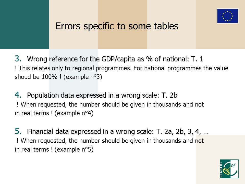 Errors specific to some tables 3. Wrong reference for the GDP/capita as % of national: T.