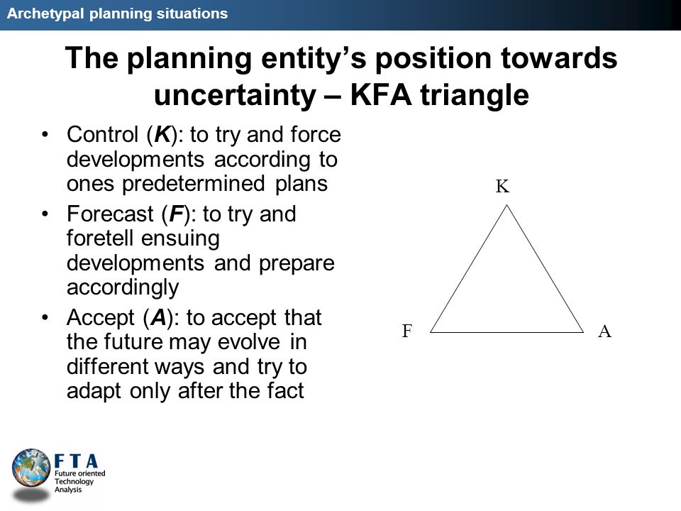 Archetypal planning situations The planning entitys position towards uncertainty – KFA triangle Control (K): to try and force developments according to ones predetermined plans Forecast (F): to try and foretell ensuing developments and prepare accordingly Accept (A): to accept that the future may evolve in different ways and try to adapt only after the fact K FA