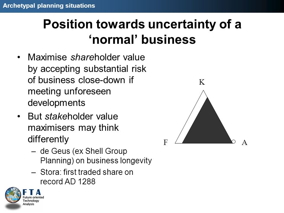 Archetypal planning situations Position towards uncertainty of a normal business Maximise shareholder value by accepting substantial risk of business close-down if meeting unforeseen developments But stakeholder value maximisers may think differently –de Geus (ex Shell Group Planning) on business longevity –Stora: first traded share on record AD 1288 F K A