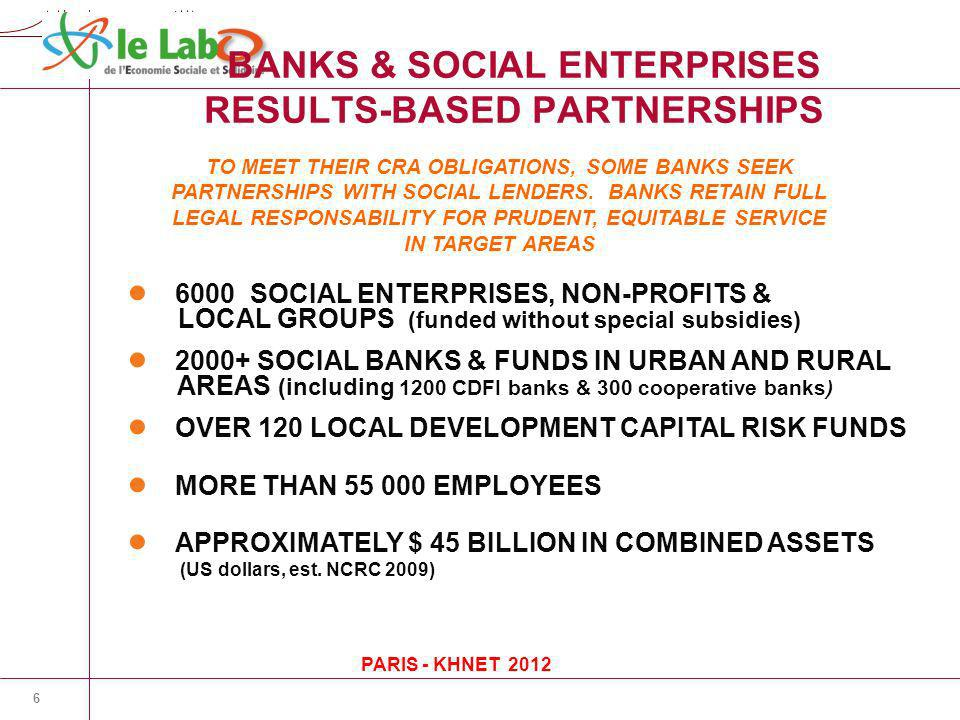 K H N E T 6 BANKS & SOCIAL ENTERPRISES RESULTS-BASED PARTNERSHIPS 6000 SOCIAL ENTERPRISES, NON-PROFITS & LOCAL GROUPS (funded without special subsidies) SOCIAL BANKS & FUNDS IN URBAN AND RURAL AREAS (including 1200 CDFI banks & 300 cooperative banks) OVER 120 LOCAL DEVELOPMENT CAPITAL RISK FUNDS MORE THAN EMPLOYEES APPROXIMATELY $ 45 BILLION IN COMBINED ASSETS (US dollars, est.