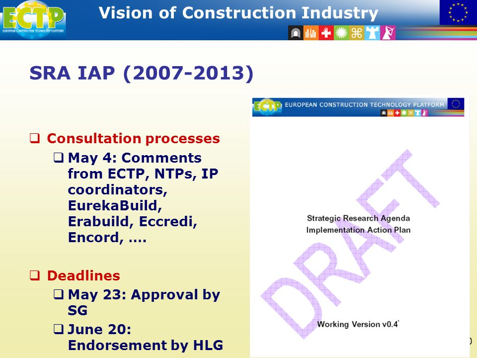 STRATEGIC RESEARCH AGENDA Vision of Construction Industry 20 SRA IAP (2007-2013) Consultation processes May 4: Comments from ECTP, NTPs, IP coordinators, EurekaBuild, Erabuild, Eccredi, Encord, ….