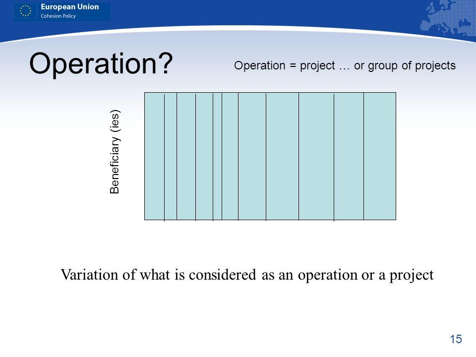 15 Operation = project … or group of projects Beneficiary (ies) Variation of what is considered as an operation or a project Operation?