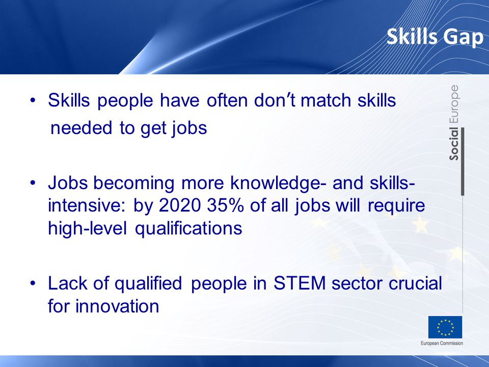 Skills Gap Skills people have often don t match skills needed to get jobs Jobs becoming more knowledge- and skills- intensive: by 2020 35% of all jobs will require high-level qualifications Lack of qualified people in STEM sector crucial for innovation