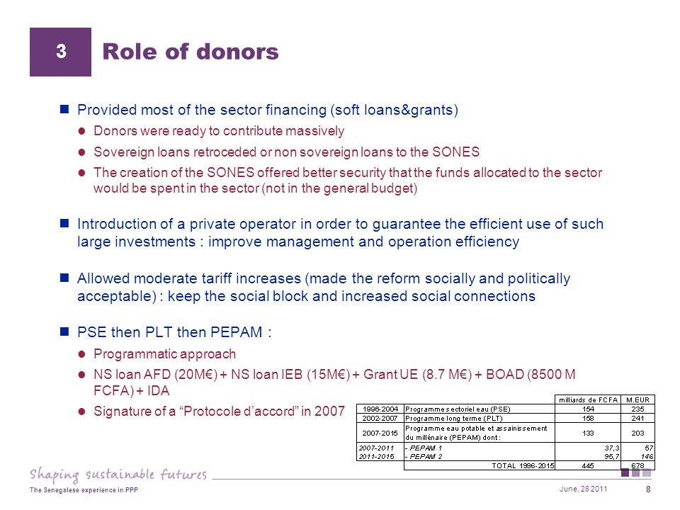 June, 28 2011 The Senegalese experience in PPP 8 Role of donors Provided most of the sector financing (soft loans&grants) Donors were ready to contribute massively Sovereign loans retroceded or non sovereign loans to the SONES The creation of the SONES offered better security that the funds allocated to the sector would be spent in the sector (not in the general budget) Introduction of a private operator in order to guarantee the efficient use of such large investments : improve management and operation efficiency Allowed moderate tariff increases (made the reform socially and politically acceptable) : keep the social block and increased social connections PSE then PLT then PEPAM : Programmatic approach NS loan AFD (20M) + NS loan IEB (15M) + Grant UE (8.7 M) + BOAD (8500 M FCFA) + IDA Signature of a Protocole daccord in 2007 3
