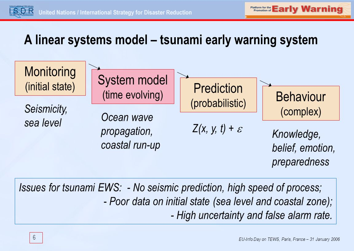 6 EU-Info Day on TEWS, Paris, France – 31 January 2006 A linear systems model – tsunami early warning system Monitoring (initial state) System model (time evolving) Prediction (probabilistic) Ocean wave propagation, coastal run-up Seismicity, sea level Z(x, y, t) + Behaviour (complex) Knowledge, belief, emotion, preparedness Issues for tsunami EWS: - No seismic prediction, high speed of process; - Poor data on initial state (sea level and coastal zone); - High uncertainty and false alarm rate.