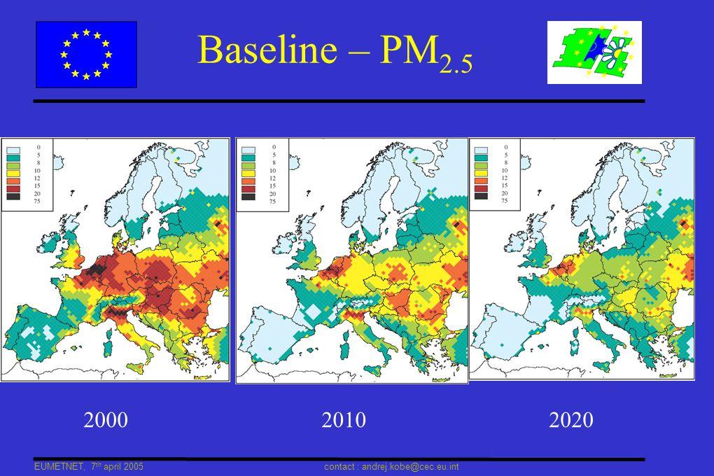 EUMETNET, 7 th april 2005 contact : andrej.kobe@cec.eu.int Baseline – PM 2.5 201020202000