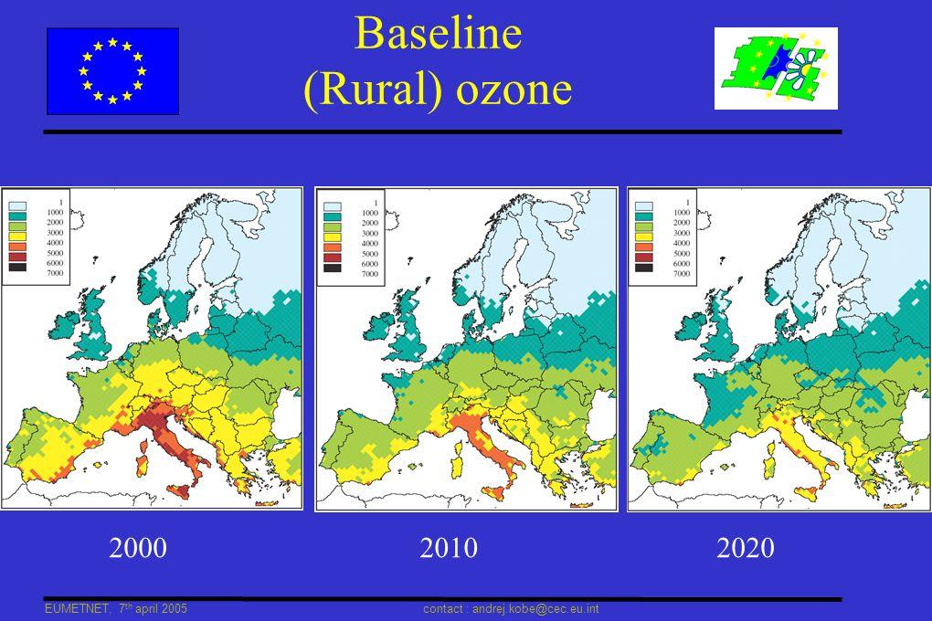 EUMETNET, 7 th april 2005 contact : andrej.kobe@cec.eu.int Baseline (Rural) ozone 201020202000