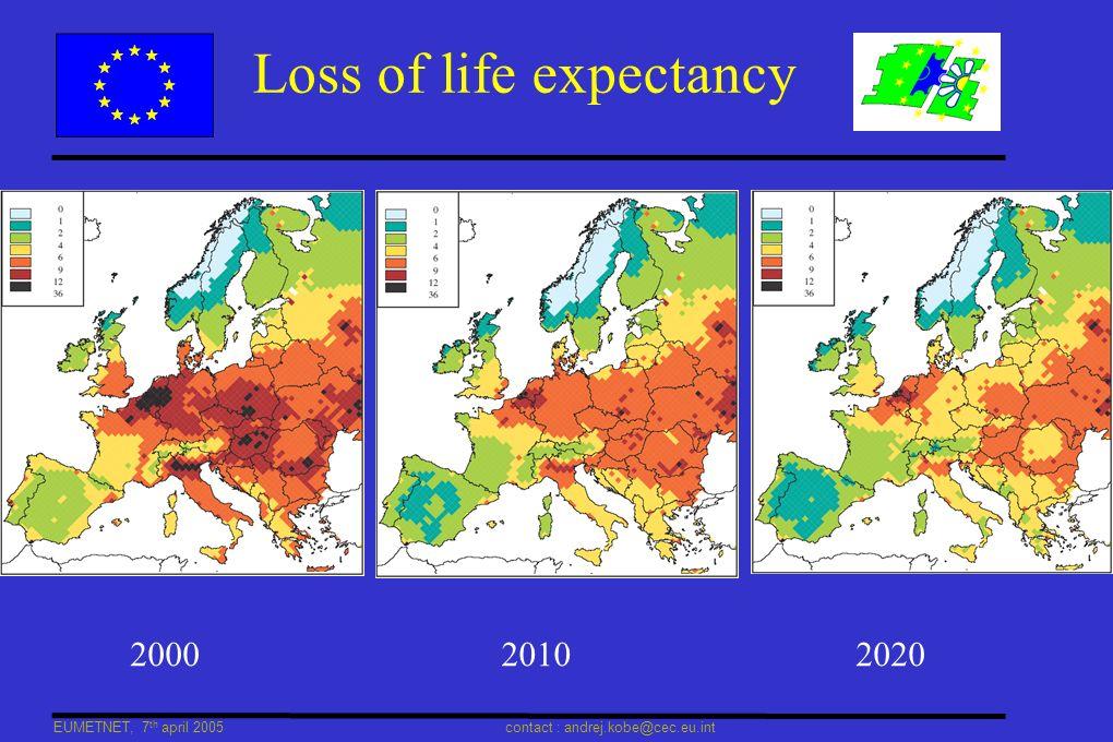 EUMETNET, 7 th april 2005 contact : andrej.kobe@cec.eu.int Loss of life expectancy 201020202000