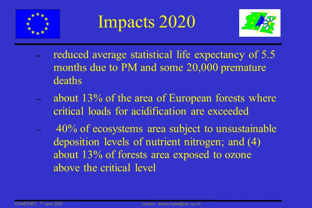 EUMETNET, 7 th april 2005 contact : andrej.kobe@cec.eu.int Impacts 2020 – reduced average statistical life expectancy of 5.5 months due to PM and some 20,000 premature deaths – about 13% of the area of European forests where critical loads for acidification are exceeded – 40% of ecosystems area subject to unsustainable deposition levels of nutrient nitrogen; and (4) about 13% of forests area exposed to ozone above the critical level