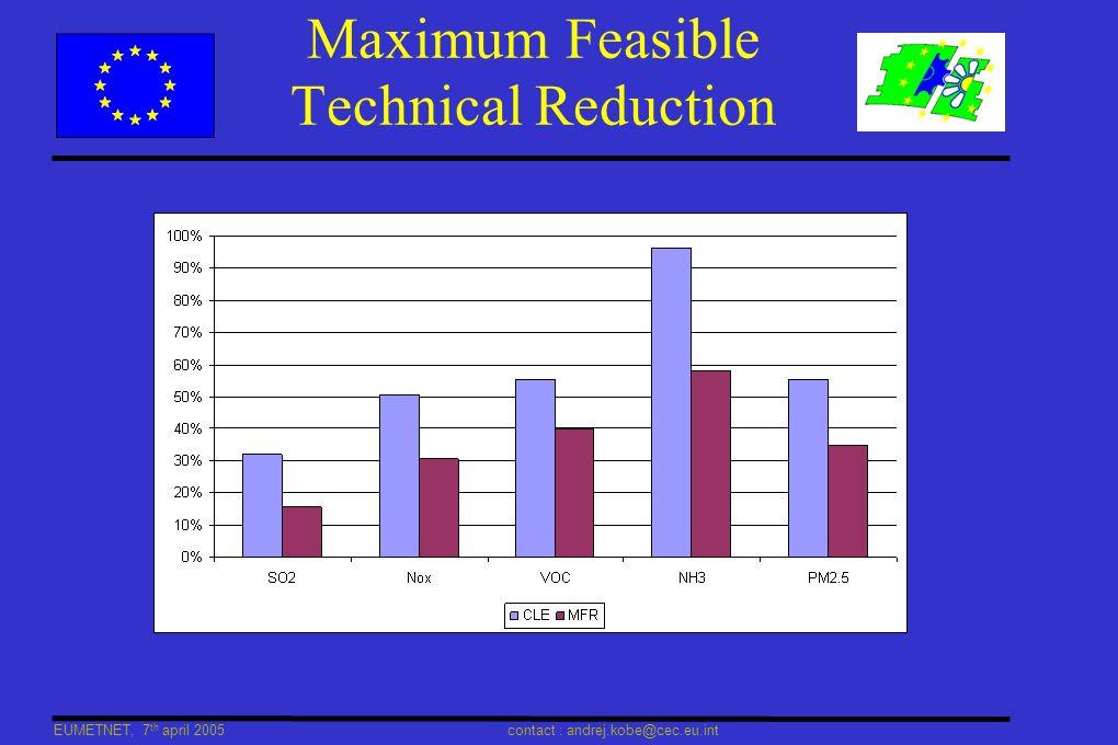 EUMETNET, 7 th april 2005 contact : andrej.kobe@cec.eu.int Maximum Feasible Technical Reduction