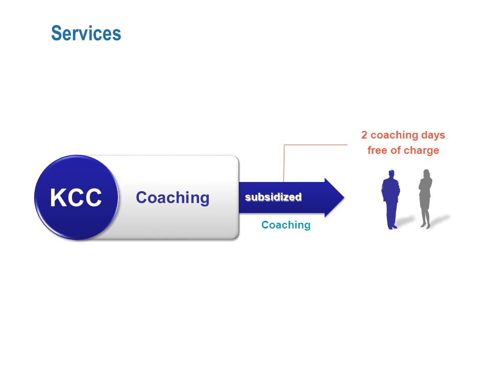 2 coaching days free of charge Coaching subsidized Services KCC