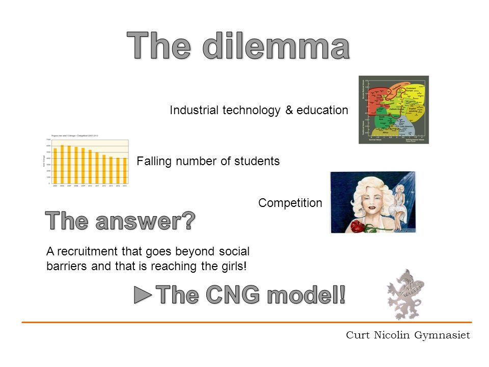 Curt Nicolin Gymnasiet Competence Working in reality, in common projects with modern pedagogics Academic skill Vocational Program Competence Working in reality, in common projects with modern pedagogics Vocational competence Academic preparing program What is the CNG-model.