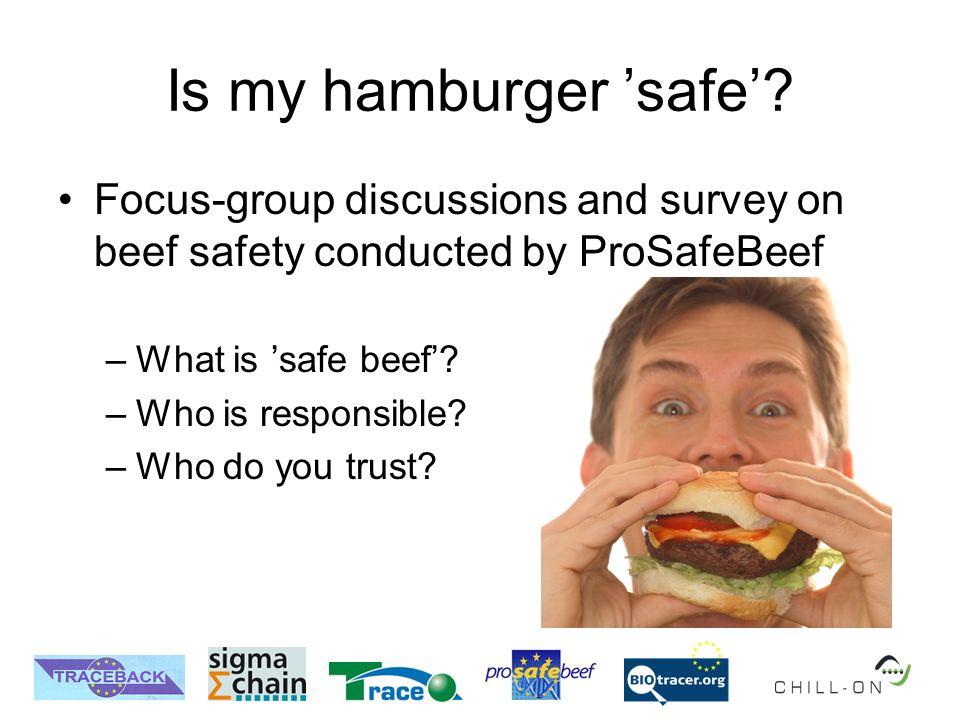 Is my hamburger safe.