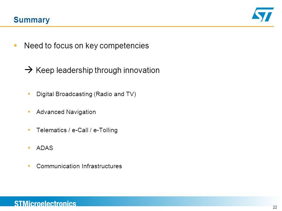 Summary Need to focus on key competencies Keep leadership through innovation Digital Broadcasting (Radio and TV) Advanced Navigation Telematics / e-Ca