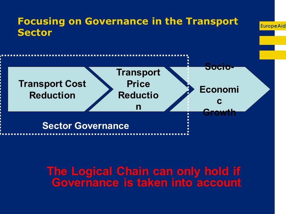 EuropeAid Focusing on Governance in the Transport Sector The Logical Chain can only hold if Governance is taken into account Transport Cost Reduction