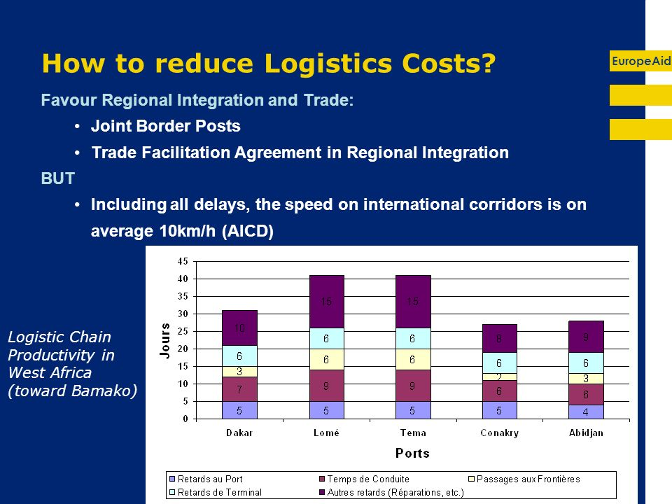EuropeAid How to reduce Logistics Costs? Favour Regional Integration and Trade: Joint Border Posts Trade Facilitation Agreement in Regional Integratio