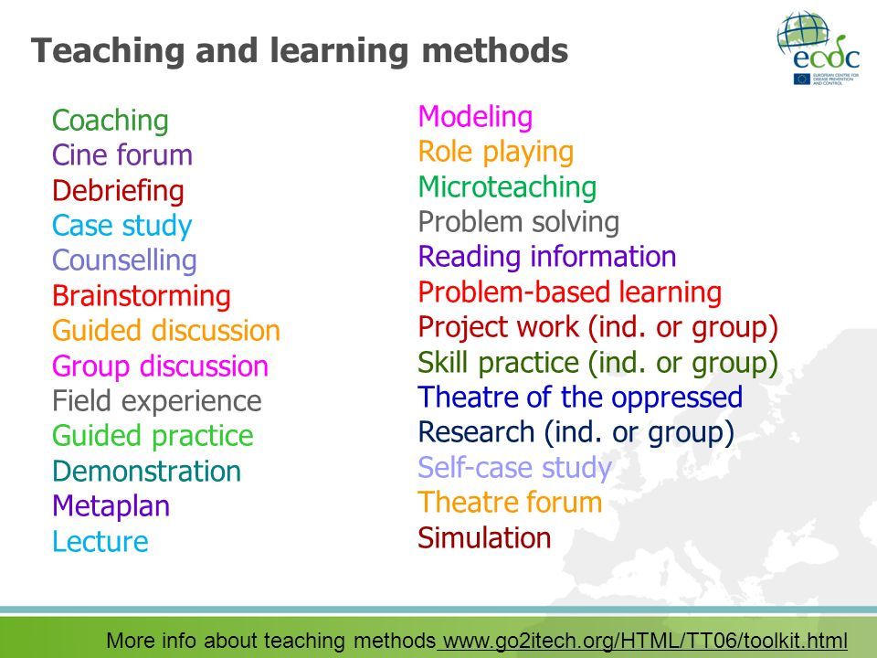 Teaching and learning methods Coaching Cine forum Debriefing Case study Counselling Brainstorming Guided discussion Group discussion Field experience Guided practice Demonstration Metaplan Lecture Modeling Role playing Microteaching Problem solving Reading information Problem-based learning Project work (ind.