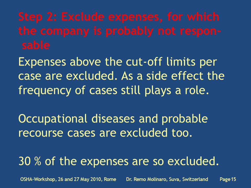 Step 2: Exclude expenses, for which the company is probably not respon- sable OSHA-Workshop, 26 and 27 May 2010, Rome Dr.