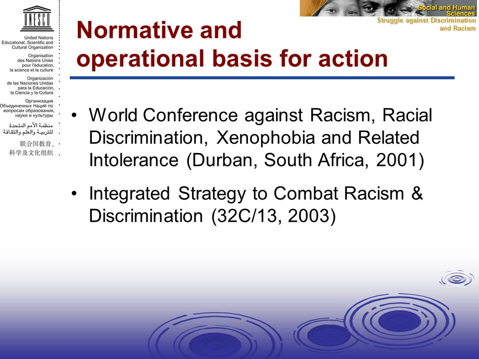 Normative and operational basis for action World Conference against Racism, Racial Discrimination, Xenophobia and Related Intolerance (Durban, South Africa, 2001) Integrated Strategy to Combat Racism & Discrimination (32C/13, 2003) Struggle against Discrimination and Racism