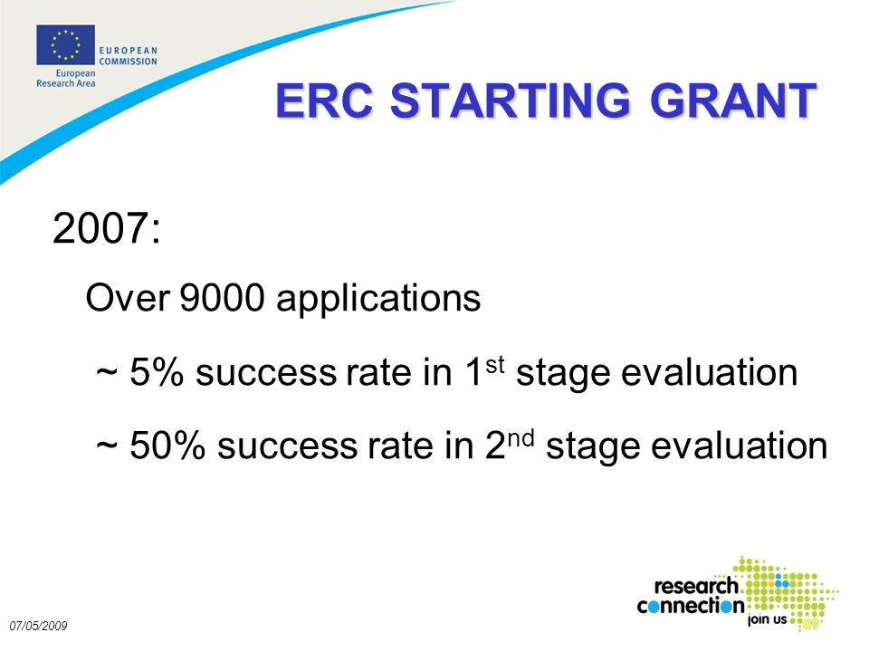 4 07/05/2009 ERC STARTING GRANT 2008: About 2000 applications ~ 20% success rate in 1 st stage evaluation ~ 50% success rate in 2 nd stage evaluation