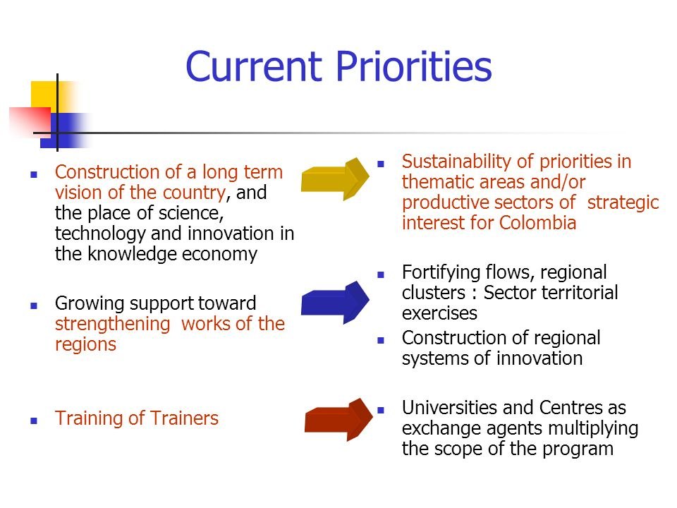 Current Priorities Construction of a long term vision of the country, and the place of science, technology and innovation in the knowledge economy Gro