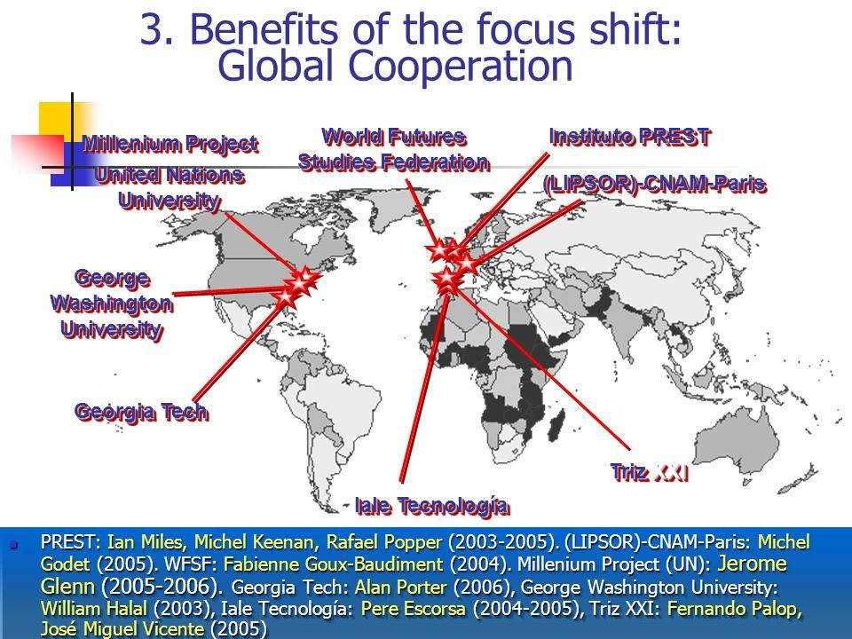 3. Benefits of the focus shift: Global Cooperation Instituto PREST (LIPSOR)-CNAM-Paris(LIPSOR)-CNAM-Paris World Futures Studies Federation Millenium P