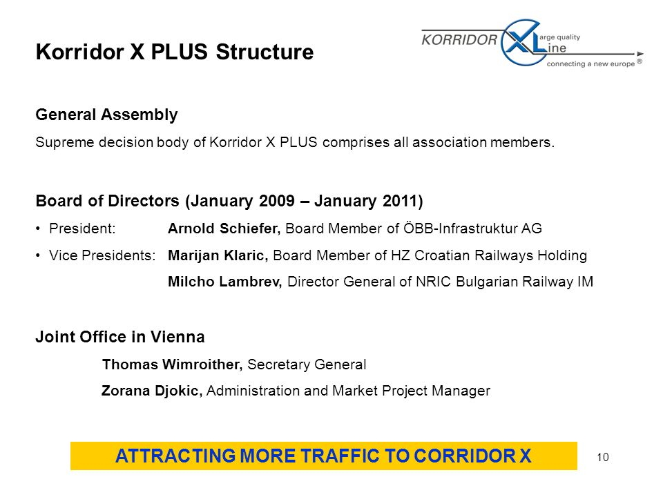 10 Korridor X PLUS Structure General Assembly Supreme decision body of Korridor X PLUS comprises all association members.