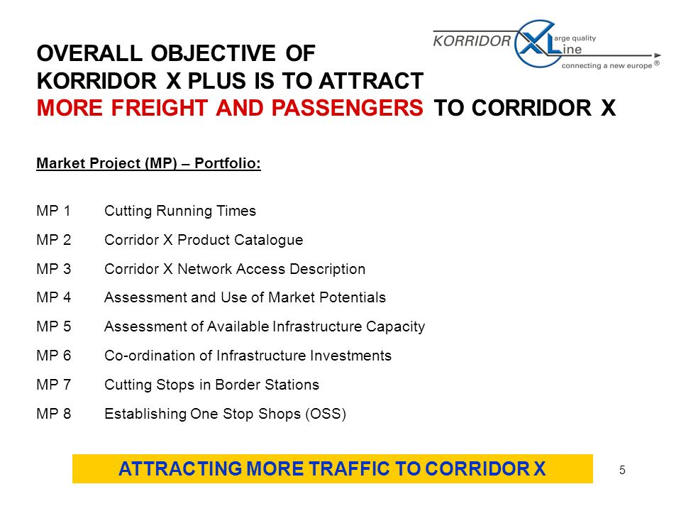 5 OVERALL OBJECTIVE OF KORRIDOR X PLUS IS TO ATTRACT MORE FREIGHT AND PASSENGERS TO CORRIDOR X Market Project (MP) – Portfolio: MP 1Cutting Running Times MP 2Corridor X Product Catalogue MP 3Corridor X Network Access Description MP 4Assessment and Use of Market Potentials MP 5Assessment of Available Infrastructure Capacity MP 6Co-ordination of Infrastructure Investments MP 7Cutting Stops in Border Stations MP 8Establishing One Stop Shops (OSS) ATTRACTING MORE TRAFFIC TO CORRIDOR X