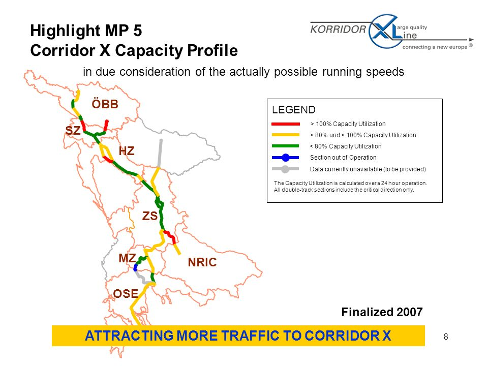 8 Highlight MP 5 Corridor X Capacity Profile in due consideration of the actually possible running speeds ÖBB SZ HZ ZS NRIC MZ OSE > 100% Capacity Utilization > 80% und < 100% Capacity Utilization < 80% Capacity Utilization LEGEND The Capacity Utilization is calculated over a 24 hour operation.