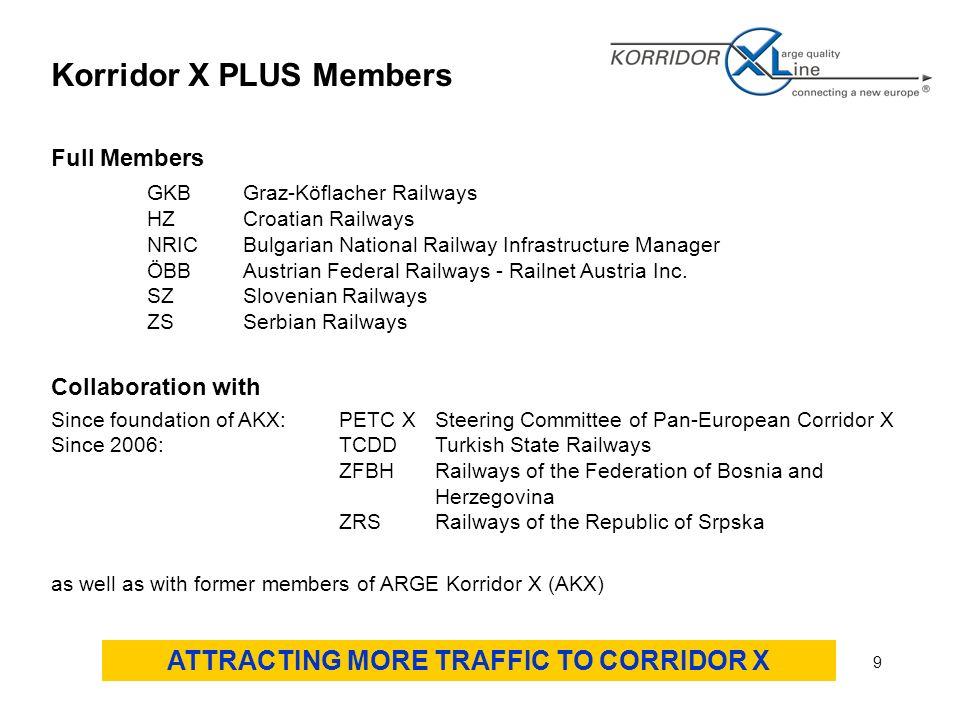 9 Korridor X PLUS Members Full Members GKB Graz-Köflacher Railways HZCroatian Railways NRICBulgarian National Railway Infrastructure Manager ÖBBAustri