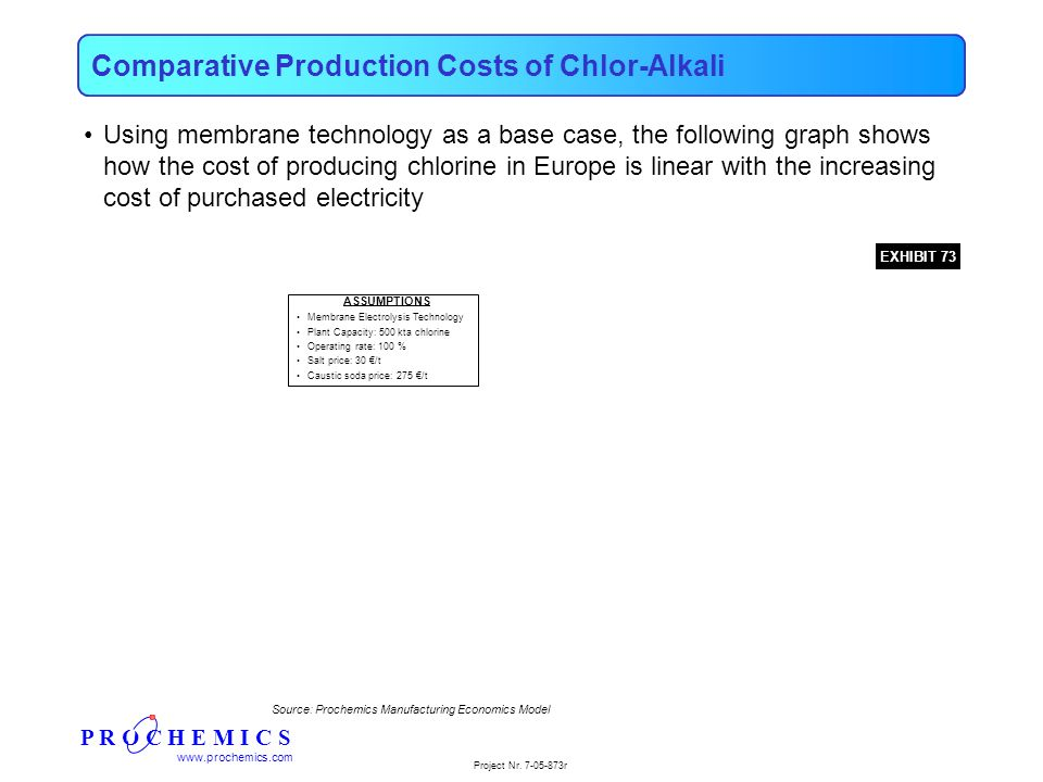 P R O C H E M I C S www.prochemics.com Project Nr. 7-05-873r Comparative Production Costs of Chlor-Alkali Using membrane technology as a base case, th
