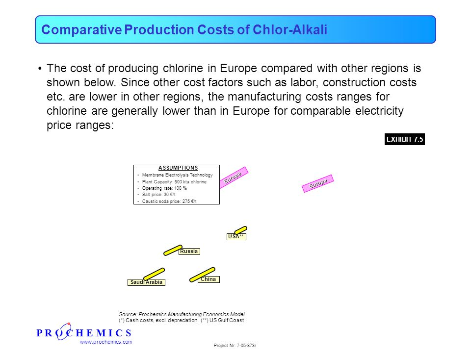 P R O C H E M I C S www.prochemics.com Project Nr. 7-05-873r Comparative Production Costs of Chlor-Alkali The cost of producing chlorine in Europe com