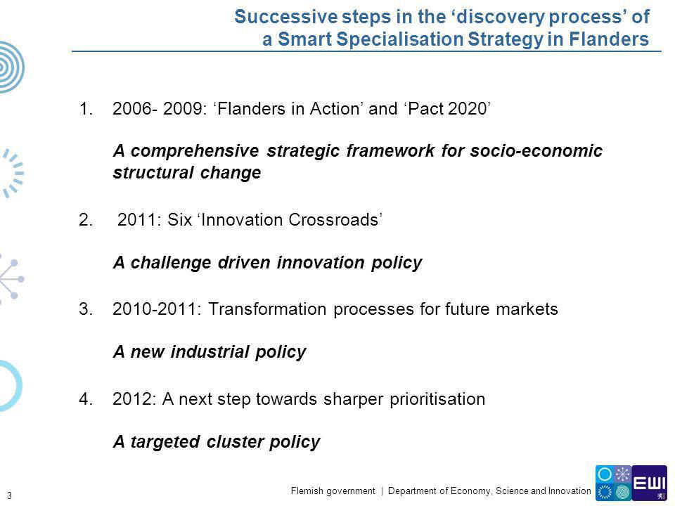 Flemish government | Department of Economy, Science and Innovation Successive steps in the discovery process of a Smart Specialisation Strategy in Flanders 1.2006- 2009: Flanders in Action and Pact 2020 A comprehensive strategic framework for socio-economic structural change 2.