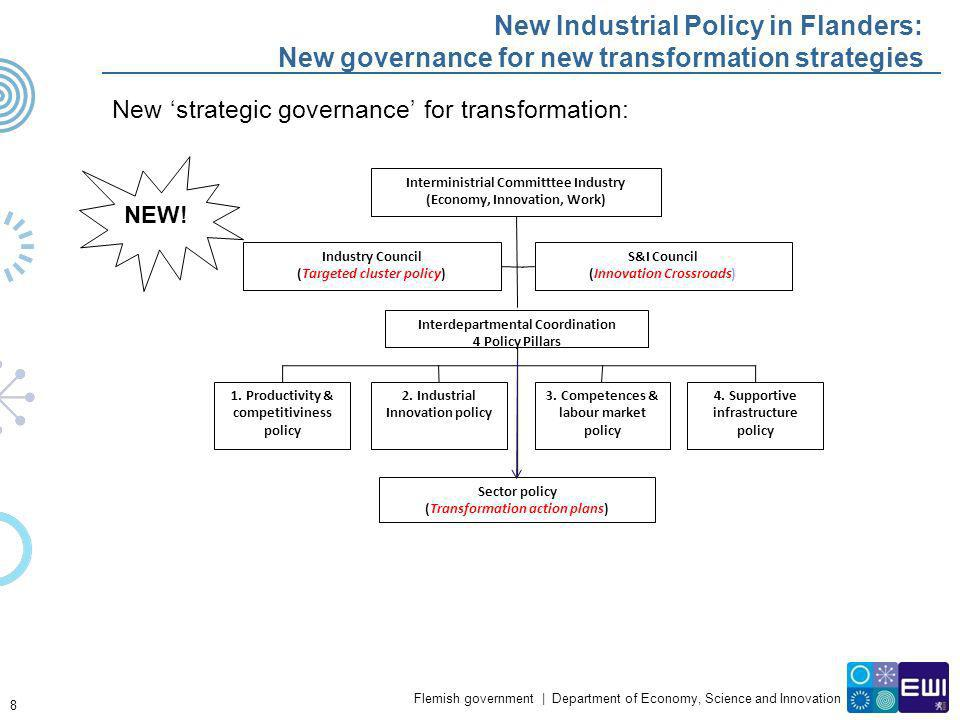 Flemish government | Department of Economy, Science and Innovation 3.