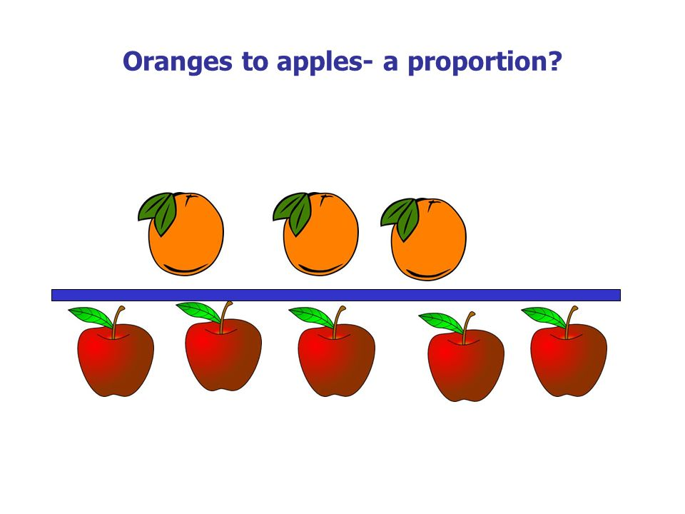 Oranges to apples- a proportion?
