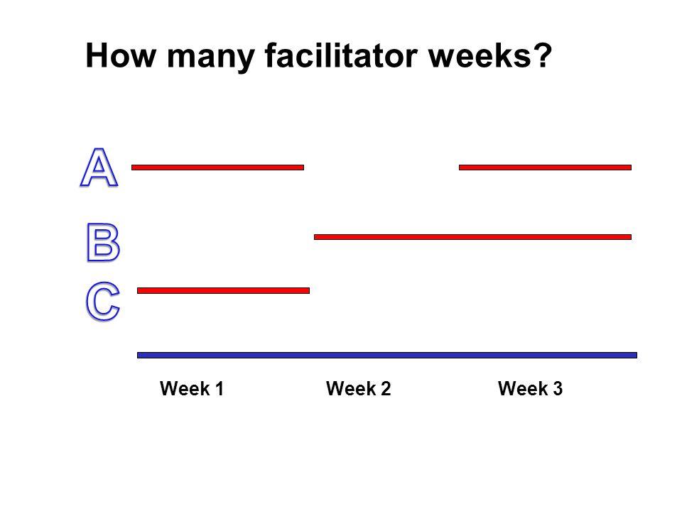 Week 1Week 2Week 3 How many facilitator weeks?