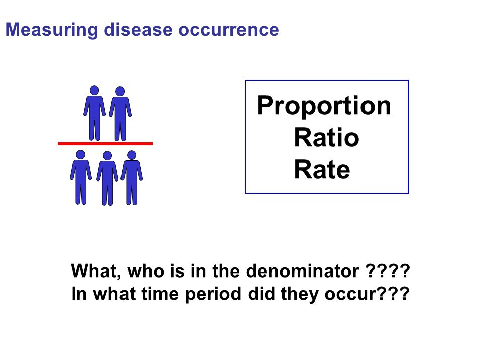Proportion Ratio Rate What, who is in the denominator ???? In what time period did they occur??? Measuring disease occurrence