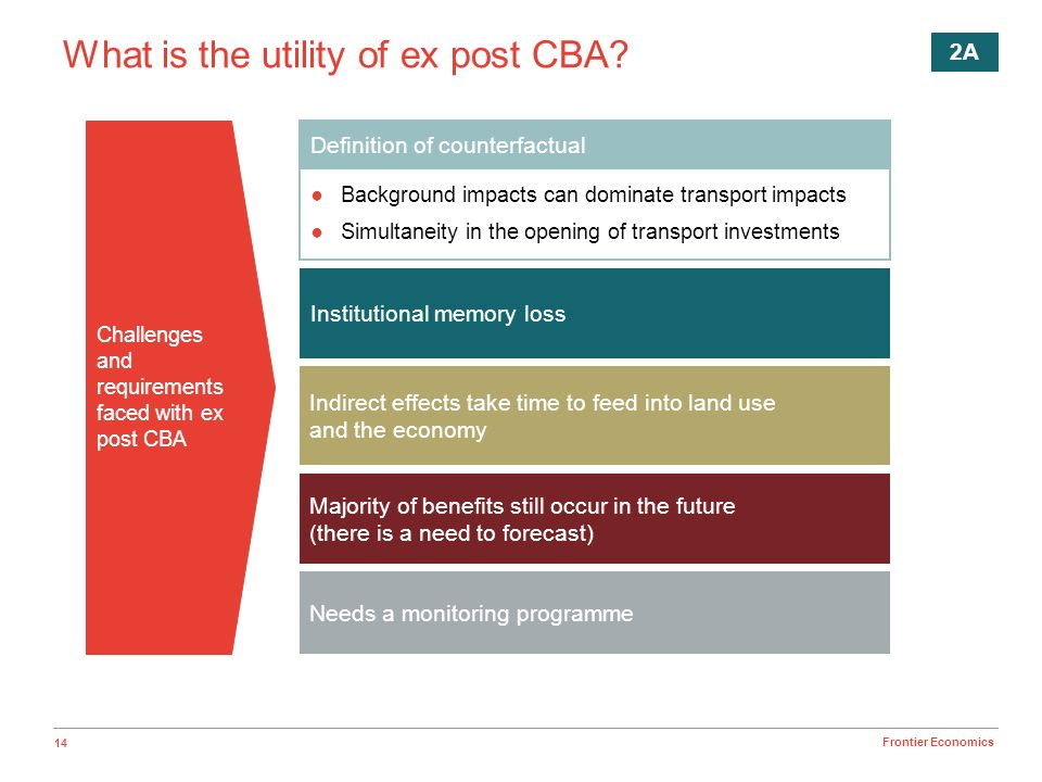 14 Frontier Economics What is the utility of ex post CBA.