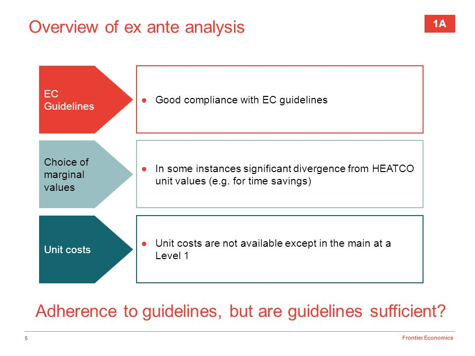 5 Frontier Economics Overview of ex ante analysis EC Guidelines Choice of marginal values Unit costs Good compliance with EC guidelines In some instances significant divergence from HEATCO unit values (e.g.
