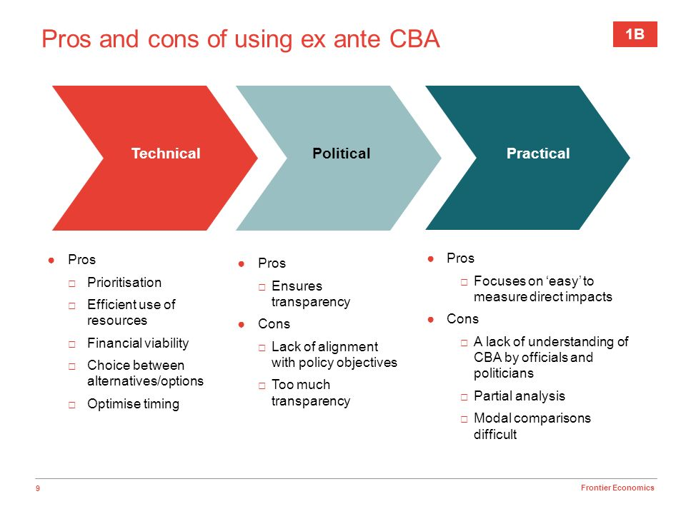 10 Frontier Economics Use of CBA in the 10 case studies Limited role of these 10 CBAs in Member States decision-making Why is this the case.