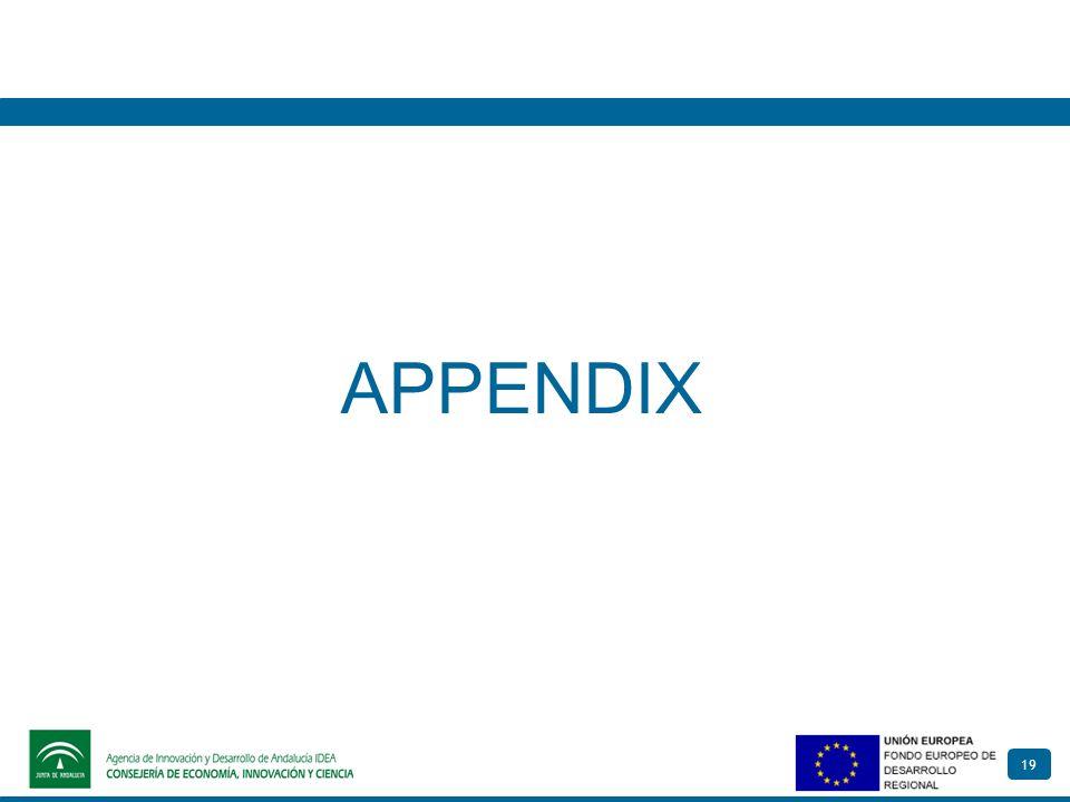 19 APPENDIX