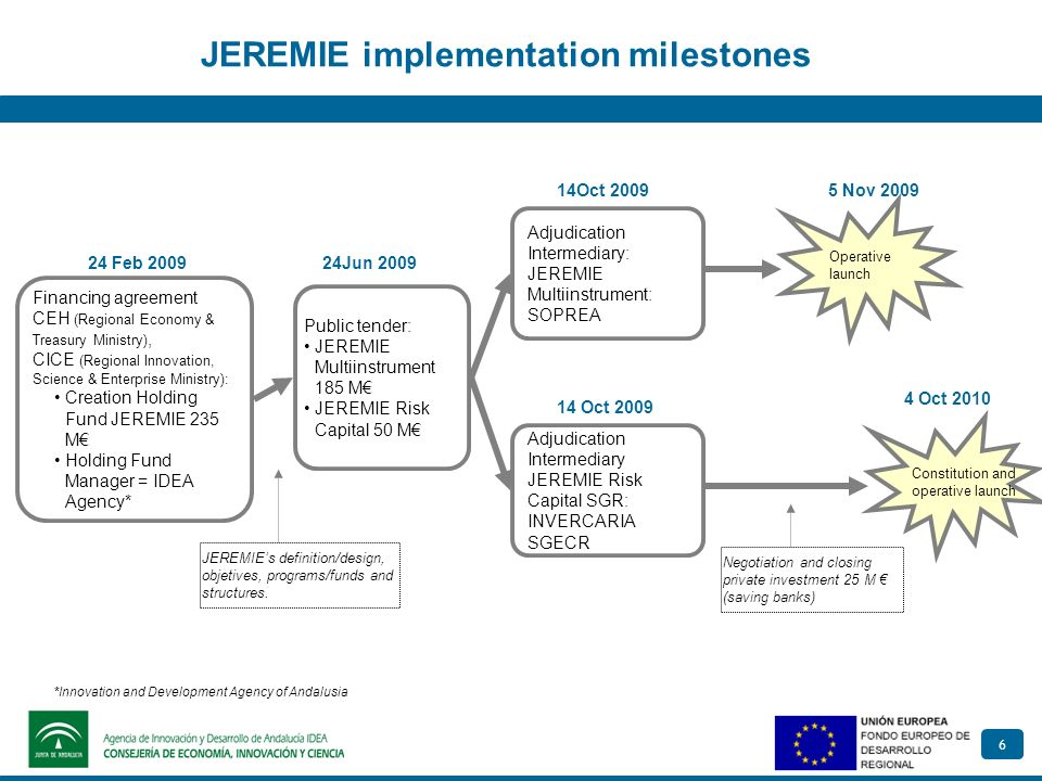 6 JEREMIE implementation milestones 24 Feb 2009 Financing agreement CEH (Regional Economy & Treasury Ministry), CICE (Regional Innovation, Science & E
