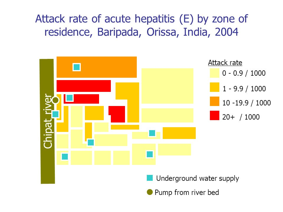 Chipat river Attack rate of acute hepatitis (E) by zone of residence, Baripada, Orissa, India, 2004 0 - 0.9 / 1000 1 - 9.9 / 1000 10 -19.9 / 1000 20+ / 1000 Attack rate Underground water supply Pump from river bed