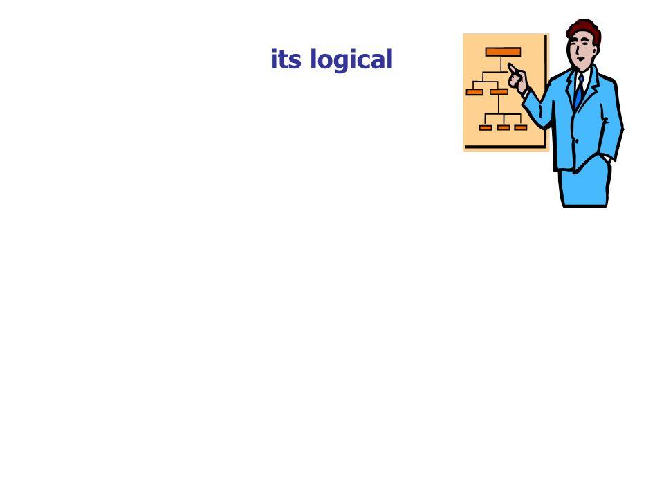 its logical