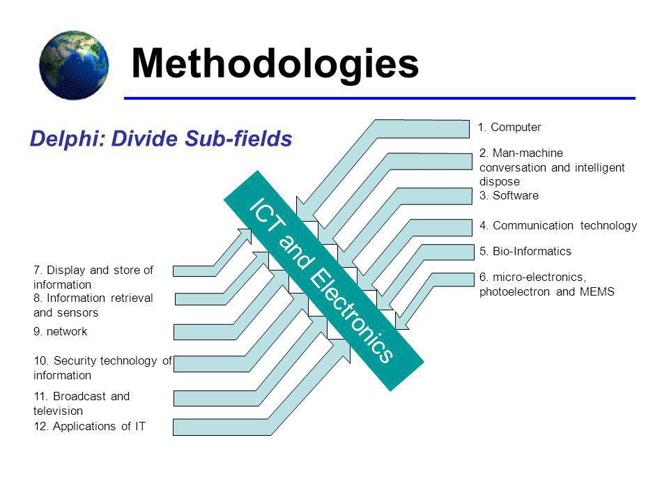 Delphi: Divide Sub-fields ICT and Electronics 1. Computer 2.